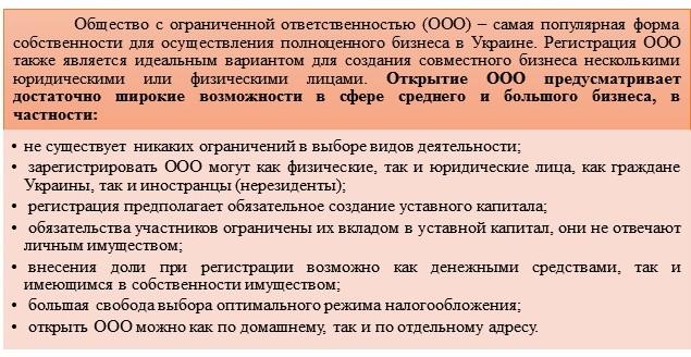 Порядок регистрации и открытия ооо заявления на регистрацию ип нотариус