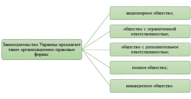 регистрация ип в электронном виде