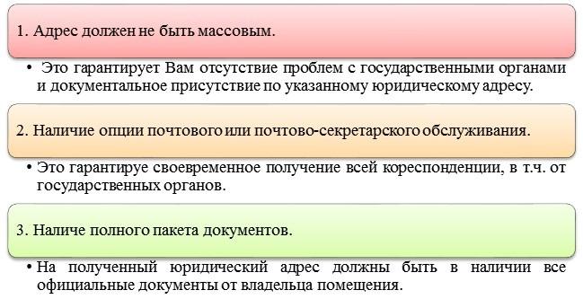 Покупка адреса для регистрации в Шевченковском районе