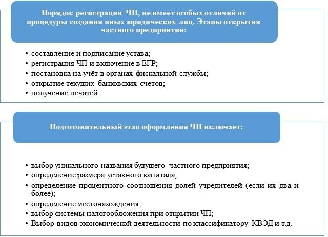 адреса для регистрации ооо иркутск