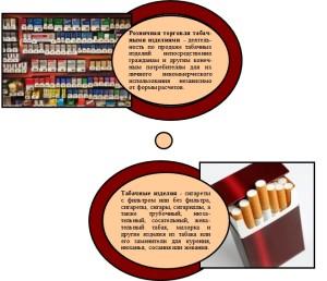 Нарушение торговля табачными изделиями цветные электронные сигареты одноразовые