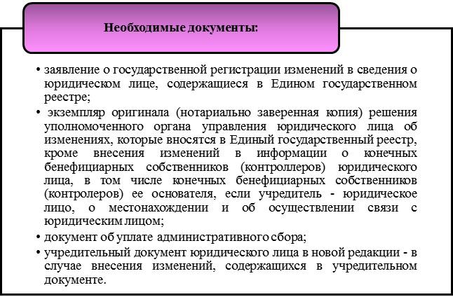 Перерегистрация юридического лица из Крыма
