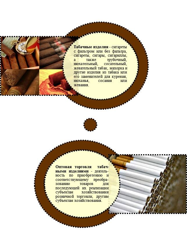 Лицензия на оптовую торговлю табачными изделиями