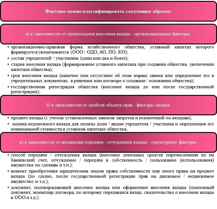 ООО с уставным капиталом в виде движимого и недвижимого имущества