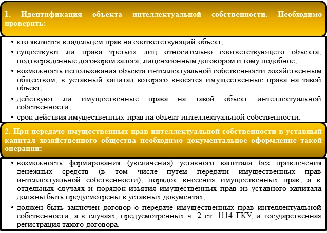 ООО с уставным капиталом в виде прав интеллектуальной собственности