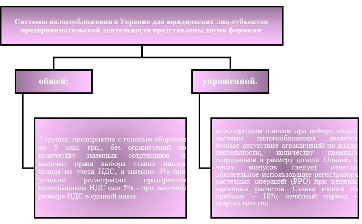 Юридическое лицо, занимающееся оптовой продажей товаров